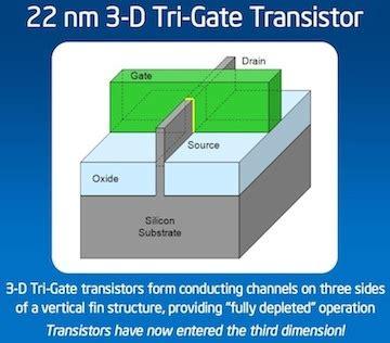 toffoli gate transistor implementation intel 22 nm 3d tri gate transistor implementation and application crazyengineers
