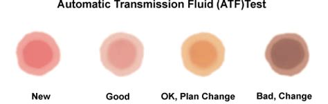 transmission fluid color chart fluid service and replacement in cockeysville maryland