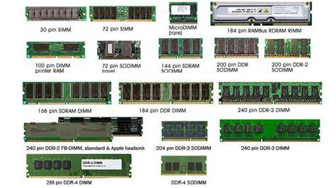 Jenis Dan Ram Laptop pengertian fungsi dan macam macam jenis memori ram komputer utopicomputers