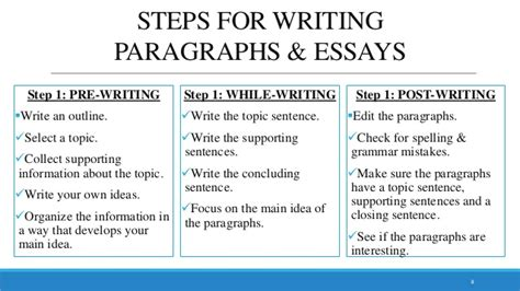 Steps To Writing A 5 Paragraph Essay by Paragraph Essay