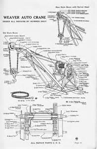 Crane Parts Castle Equipment Co Weaver Auto Crane History