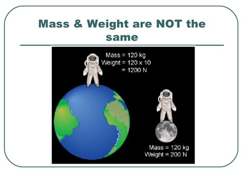 The Weight Is by Mass Vs Weight 4
