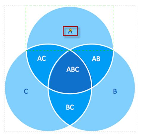 how to make a venn diagram creating a venn diagram conceptdraw helpdesk