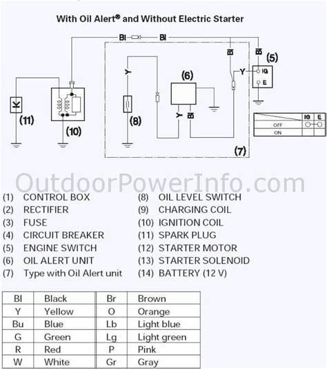 kingcraft generator wiring diagram wiring diagram