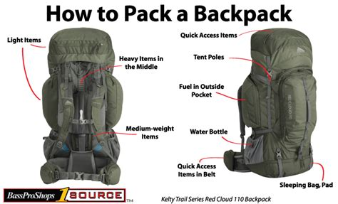 Tips On Packing For A Hiking Trip by 12 Tips For Packing A Backpack