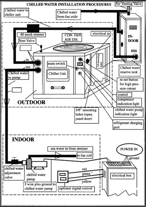 chiller wiring diagram pdf 26 wiring diagram images