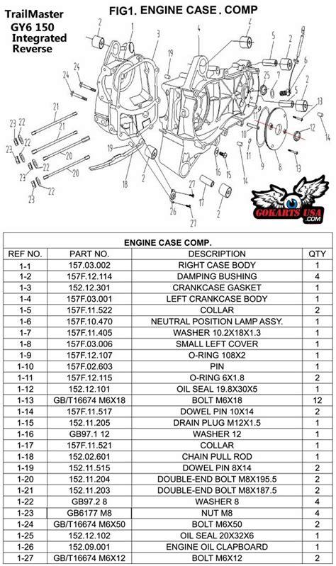 TrailMaster 150 Gokart Engine Case Parts GY6 150