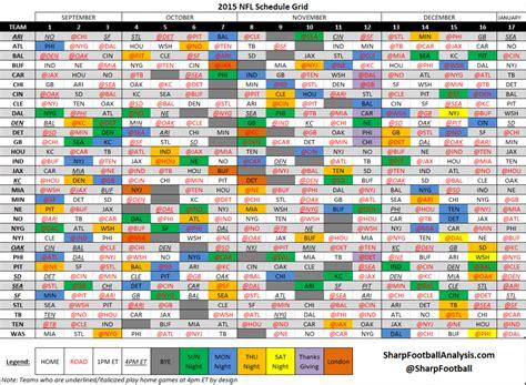 printable nfl tv schedule 2015 16 2015 nfl grid schedule autos post