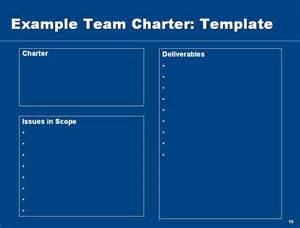 team charters templates exle team charter templatecharterdeliverablesissues in