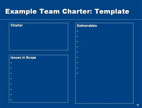exle team charter templatecharterdeliverablesissues in