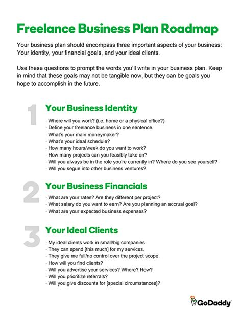 how to put together a business plan template start your freelancing with a simple business plan the