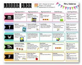25 best ideas about preschool planner on pinterest
