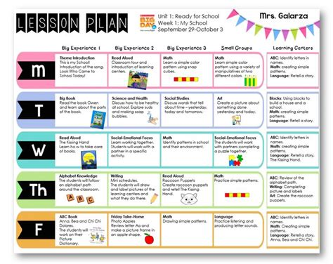 25 best ideas about preschool planner on pinterest