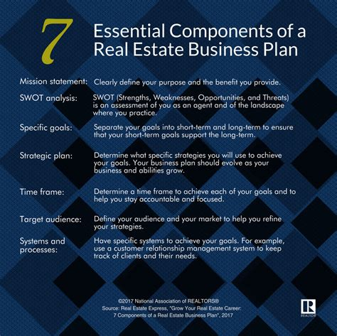 sle business plan real estate agent writing a business plan www nar realtor