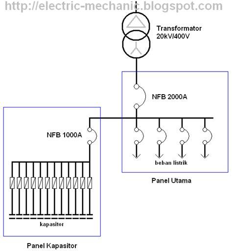 diagram kapasitor bank electric ke controller diagram get free image about wiring diagram