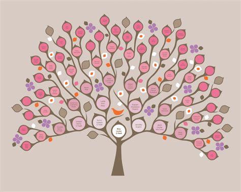 pretty family tree template family tree 193 rboles geneal 243 gicos