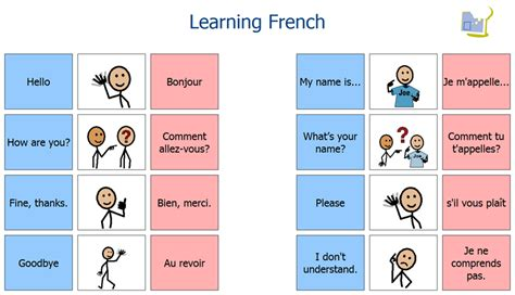 french for beginners language mind express