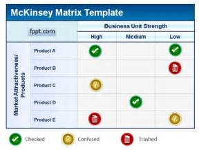 Mckinsey Matrix Template by Free Product Profitability Powerpoint Template