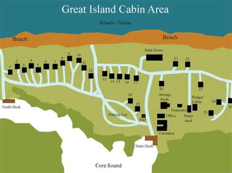 Great Island Cabin C by Calo Outfitters Davis Nc Ferry Cape Lookout Cabins
