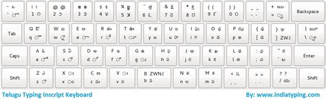 keyboard layout hindi shusha kruti dev 050 wide marathi font
