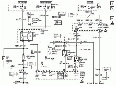 sterling furnace wiring diagram wiring diagrams wiring