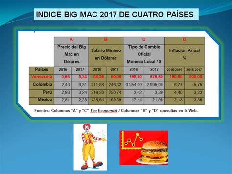 monto de cestatickets socialista venezuela 2016 salario minimo 2016 en venezuela hamburguesas y econom 237 a