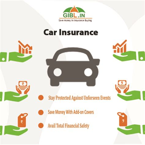 Go For Complete Protection When You Buy Car Insurance In