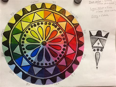 opulent design ideas color wheel to draw for high school cosmetology 3d project 25 hauzzz
