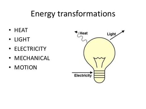 Hair Dryer Energy Transformation electricity power point