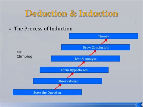 define the induction define induction process 28 images define induction of new employees 28 images how to