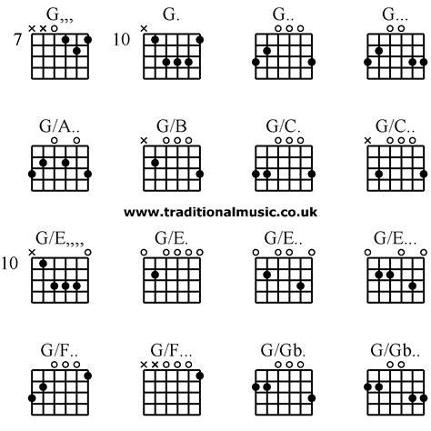 guitar chords advanced     ga gb gc gc