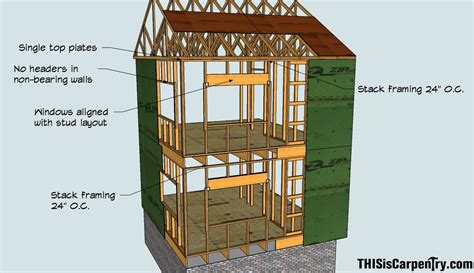 Energy Saving House Plans Cal Green The New Normal Thisiscarpentry