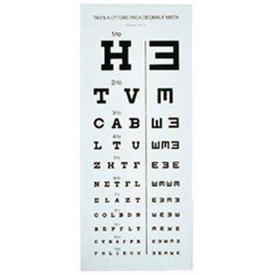 tavole optometriche ottotipo tavola optometrica visita patente decimale