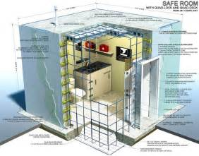 tornado safe room how to build your own or choose