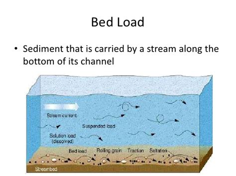 bed load earth science 6 2
