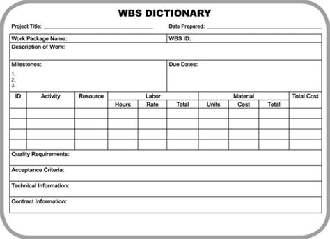 wbs dictionary template wbs outputs for the pmp certification dummies