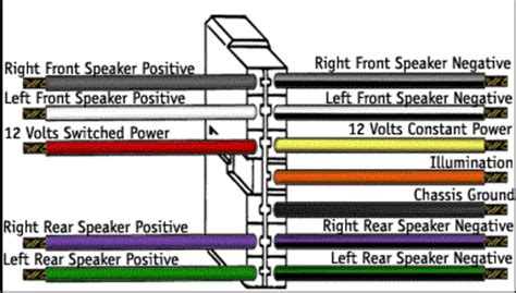 pioneer unit wiring diagram wiring diagram