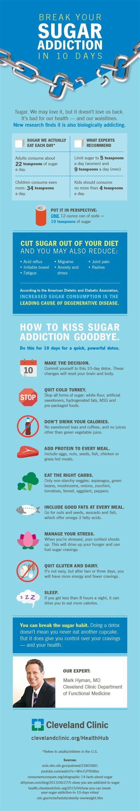 Sugar Detox While by 25 Best Ideas About Sugar Detox Plan On Sugar