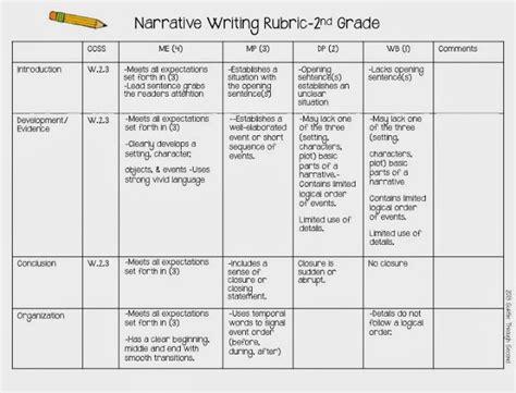 narrative writing rubric 3rd grade common