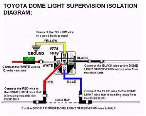 dome light supervision relay confused
