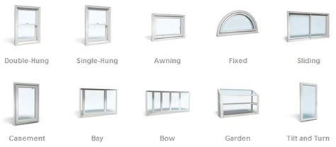 Jeld Wen Awning Window Sizes by Jeld Wen Windows Sethco Lumber Company