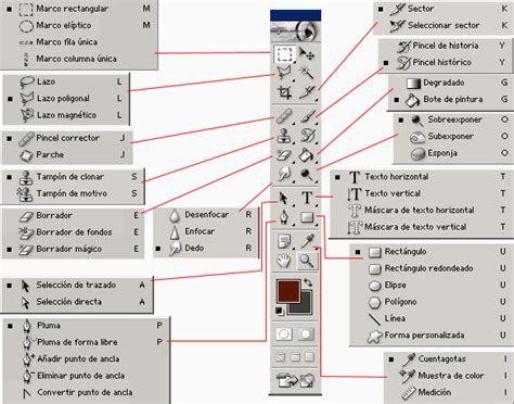 herramientas photoshop barra de herramientas photoshop taringa
