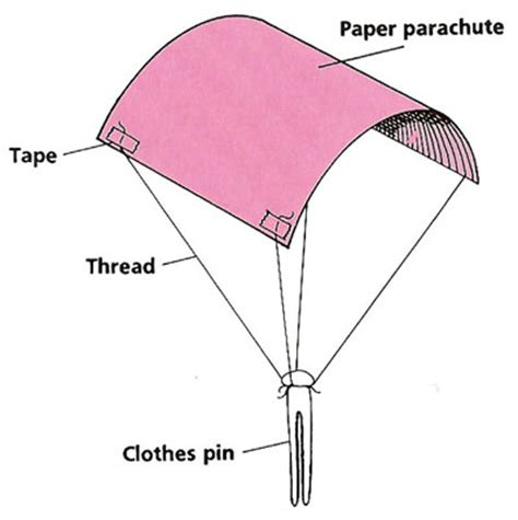 Make A Paper Parachute - room 10 story writer creating a parachute