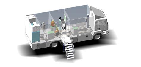 mobile hospital mobile clinic naffco fzco