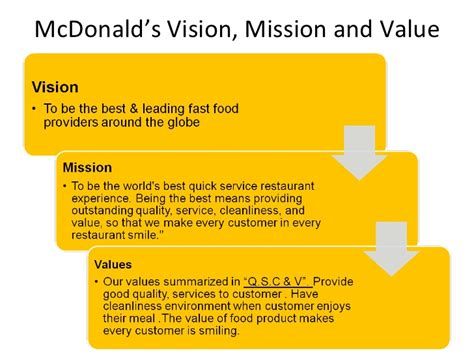 mission statement mcdonalds 8ausi elegant best s of mcdonald s