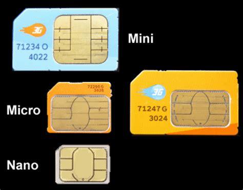 Sim Card Simcard Adapter Mini Micro Nano nano sim vs micro sim vs mini sim