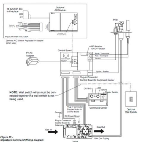 gas fireplace wiring diagram electrical wiring diagram gas