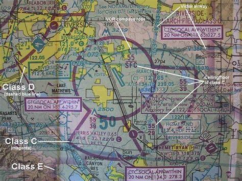 Bob Comperini Airspace Classifications