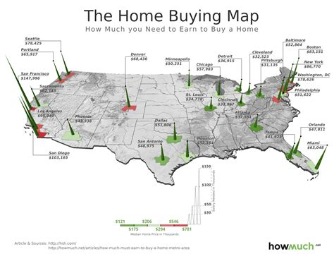 how much must i earn to buy a house how much must one earn to buy a home in 27 us cities map ac2 news