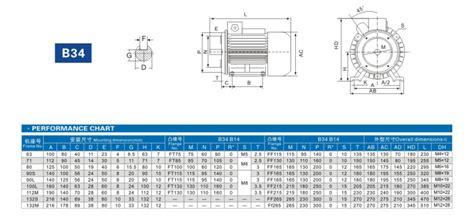 capacitor run asynchronous motor yy series single phase capacitor run induction motor buy single phase capacitor run induction
